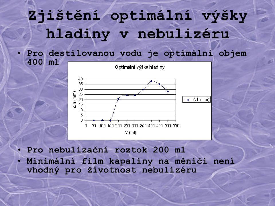 Zjištění optimální výšky hladiny v nebulizéru