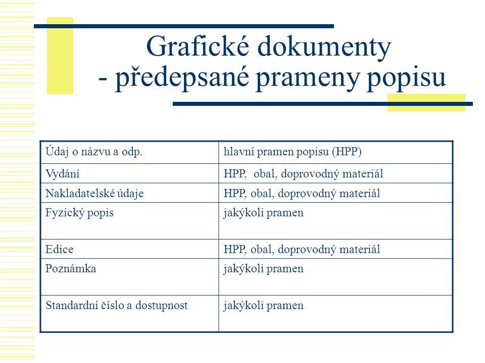 Grafické dokumenty - předepsané prameny popisu