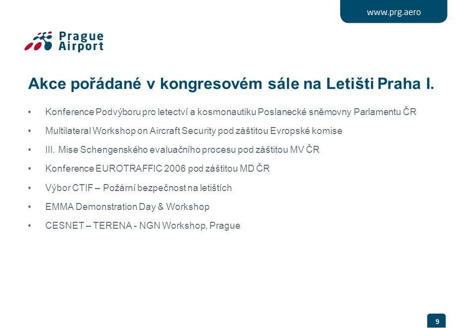 Akce pořádané v kongresovém sále na Letišti Praha I.