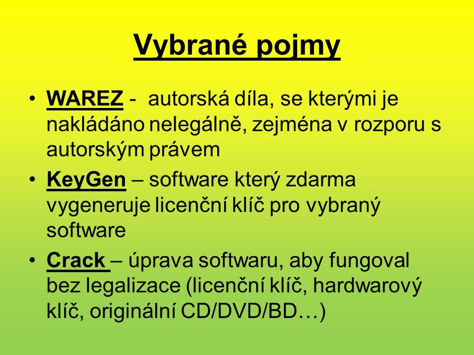 Vybrané pojmy WAREZ - autorská díla, se kterými je nakládáno nelegálně, zejména v rozporu s autorským právem.