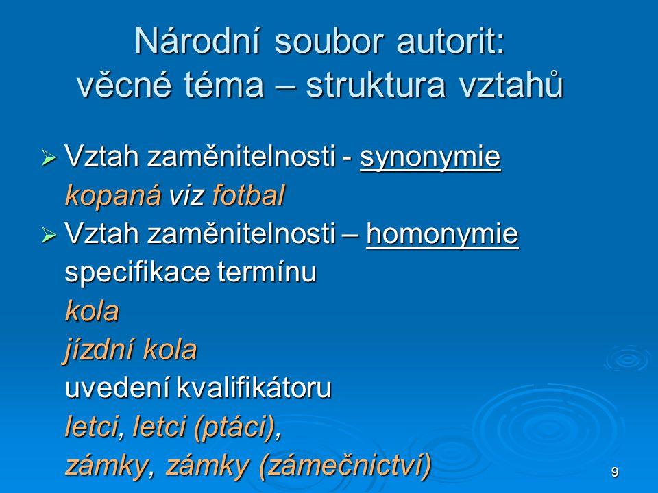 Národní soubor autorit: věcné téma – struktura vztahů