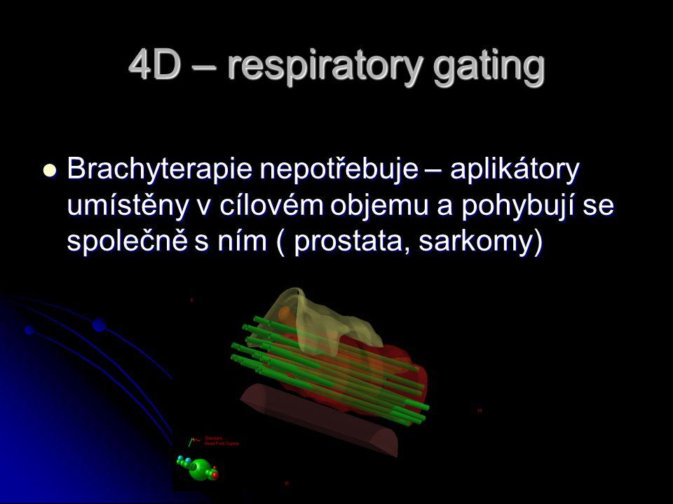 4D – respiratory gating Brachyterapie nepotřebuje – aplikátory umístěny v cílovém objemu a pohybují se společně s ním ( prostata, sarkomy)