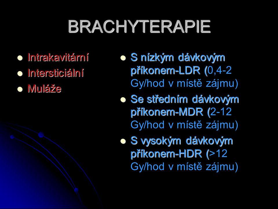 BRACHYTERAPIE Intrakavitární Intersticiální Muláže