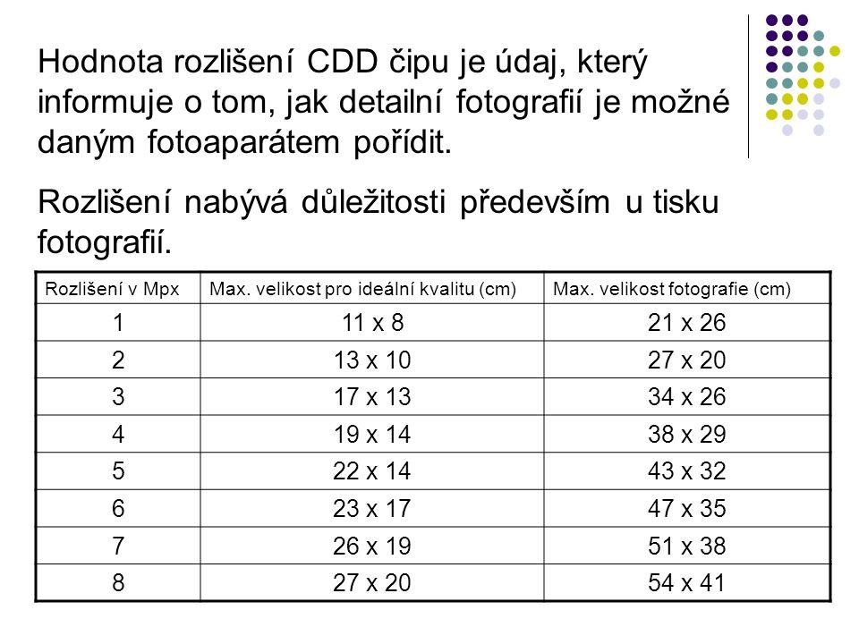 Hodnota rozlišení CDD čipu je údaj, který