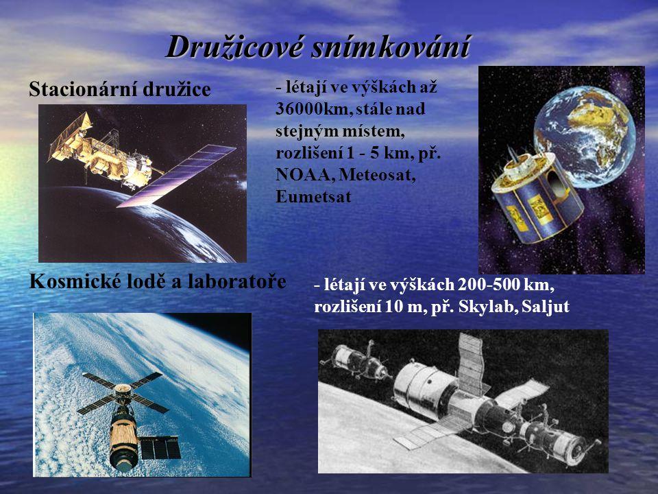 Družicové snímkování Stacionární družice Kosmické lodě a laboratoře