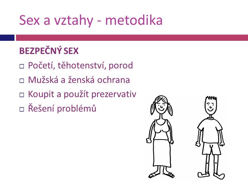 Sex a vztahy - metodika BEZPEČNÝ SEX Početí, těhotenství, porod