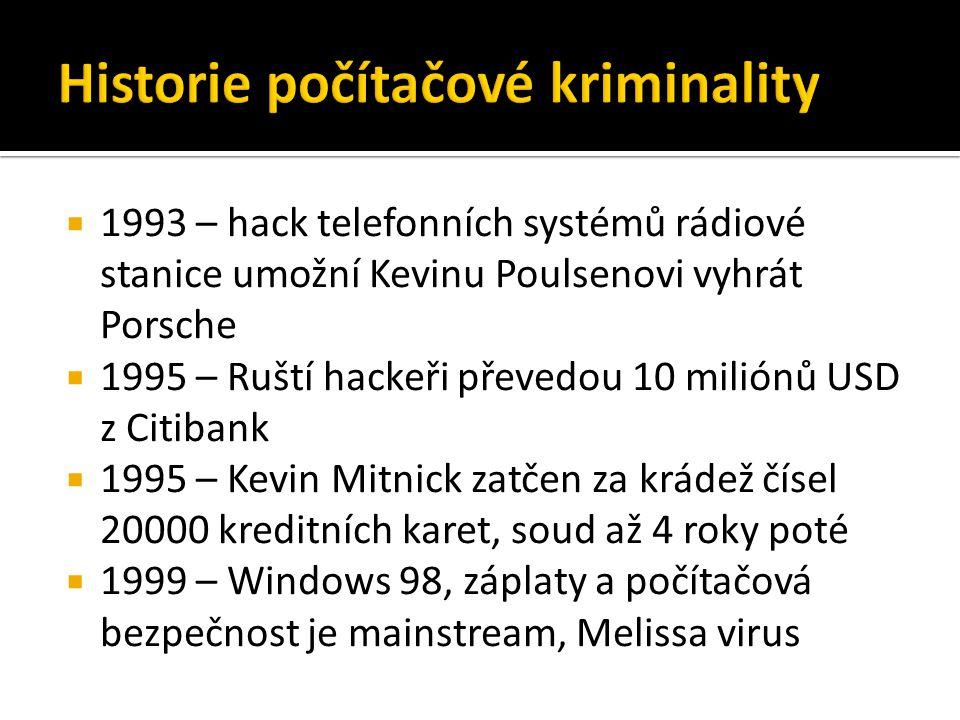 Historie počítačové kriminality