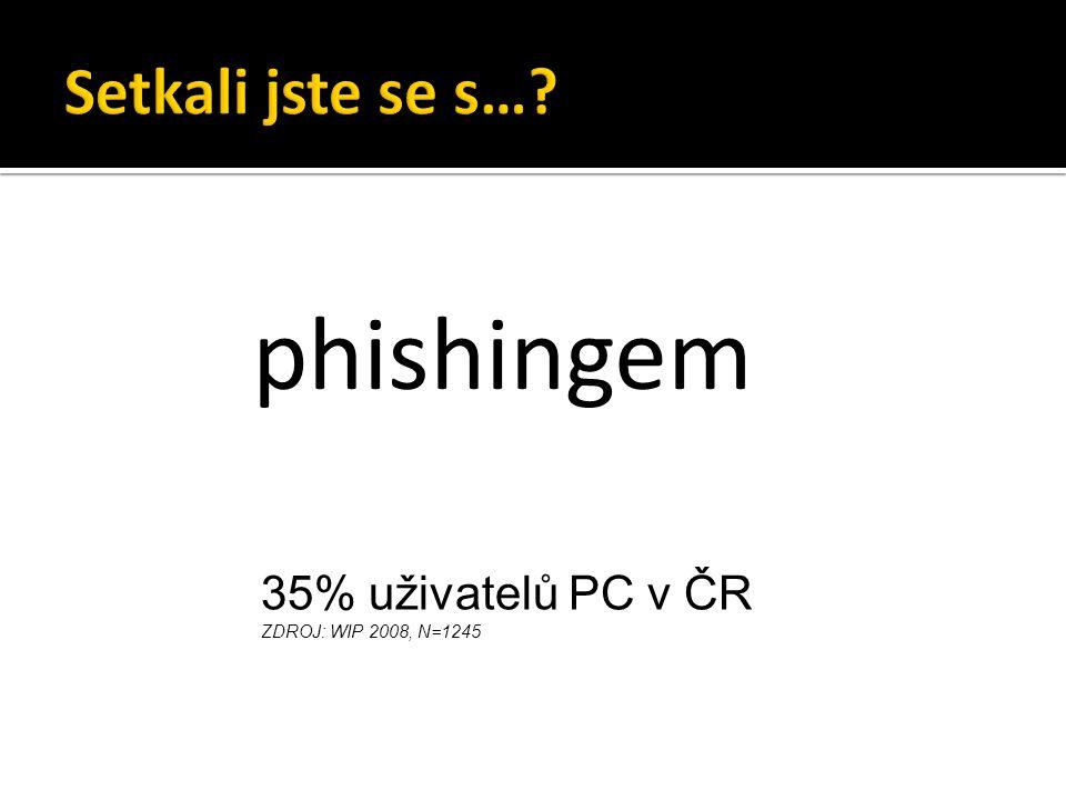 phishingem Setkali jste se s… 35% uživatelů PC v ČR