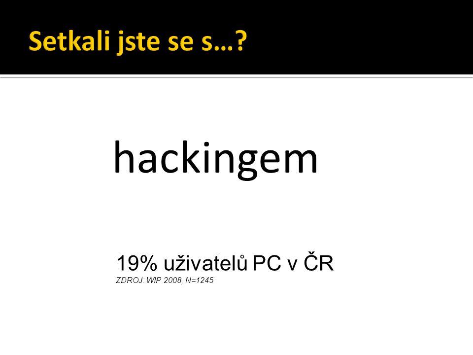 hackingem Setkali jste se s… 19% uživatelů PC v ČR