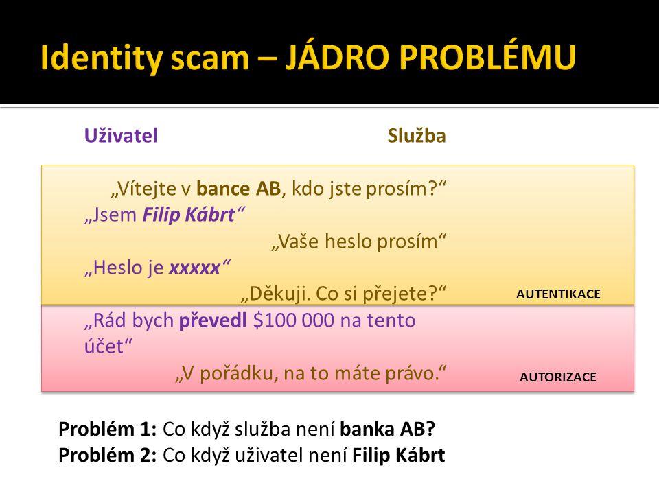 Identity scam – JÁDRO PROBLÉMU