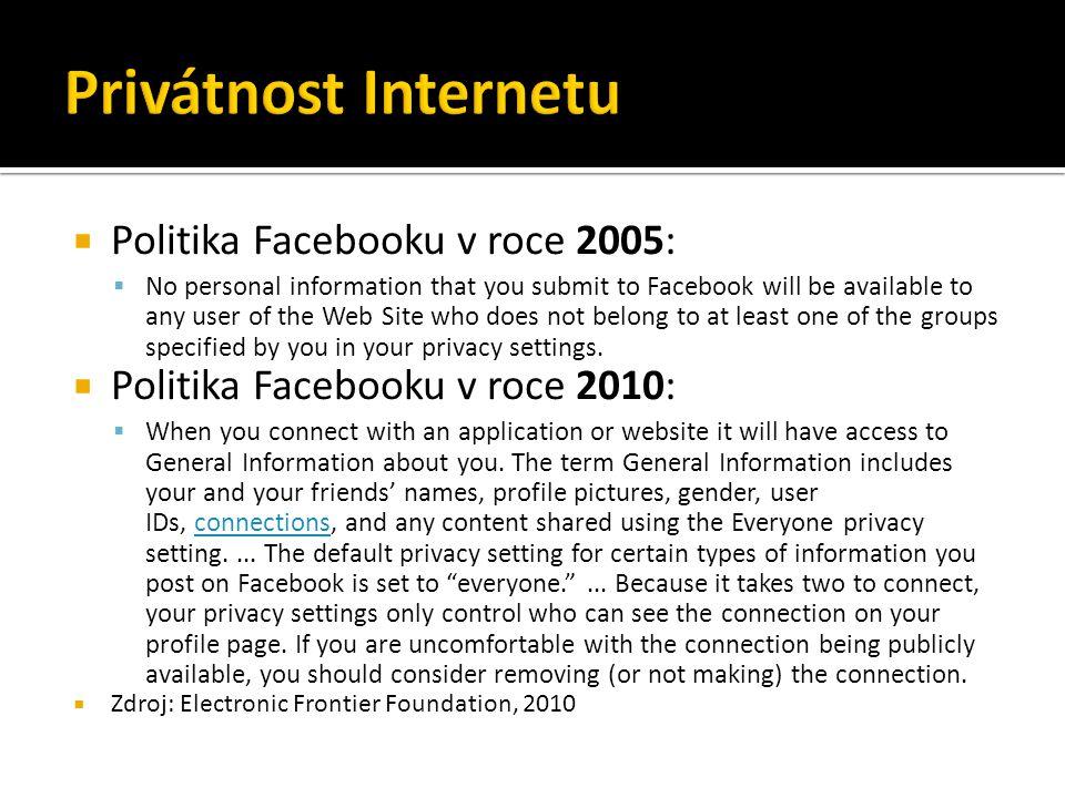 Privátnost Internetu Politika Facebooku v roce 2005: