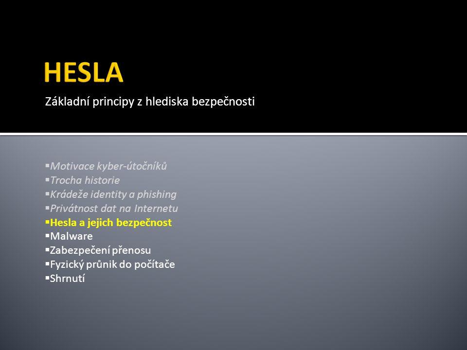 HESLA Základní principy z hlediska bezpečnosti Motivace kyber-útočníků