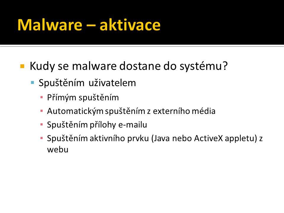 Malware – aktivace Kudy se malware dostane do systému