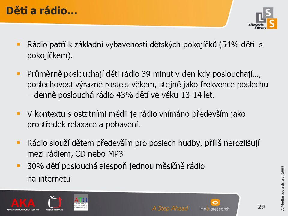 Děti a rádio… Rádio patří k základní vybavenosti dětských pokojíčků (54% dětí s pokojíčkem).