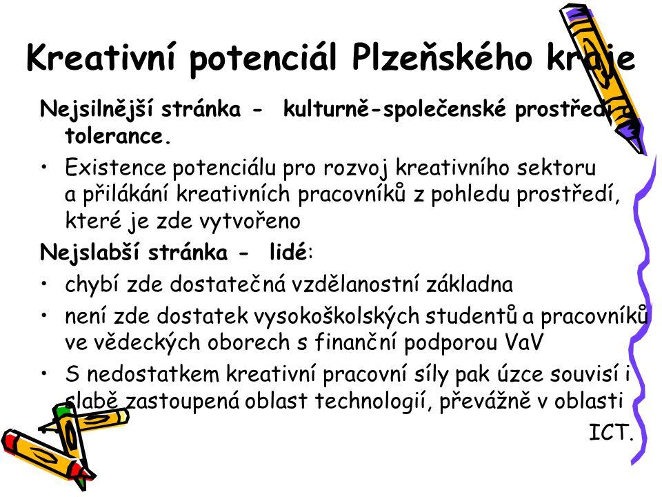 Kreativní potenciál Plzeňského kraje