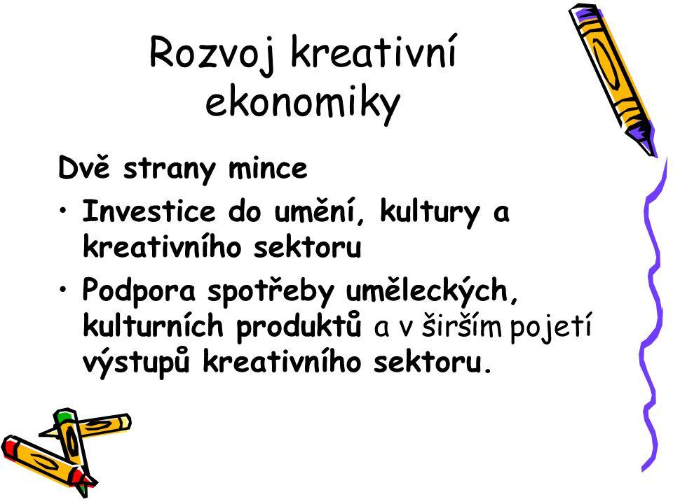 Rozvoj kreativní ekonomiky