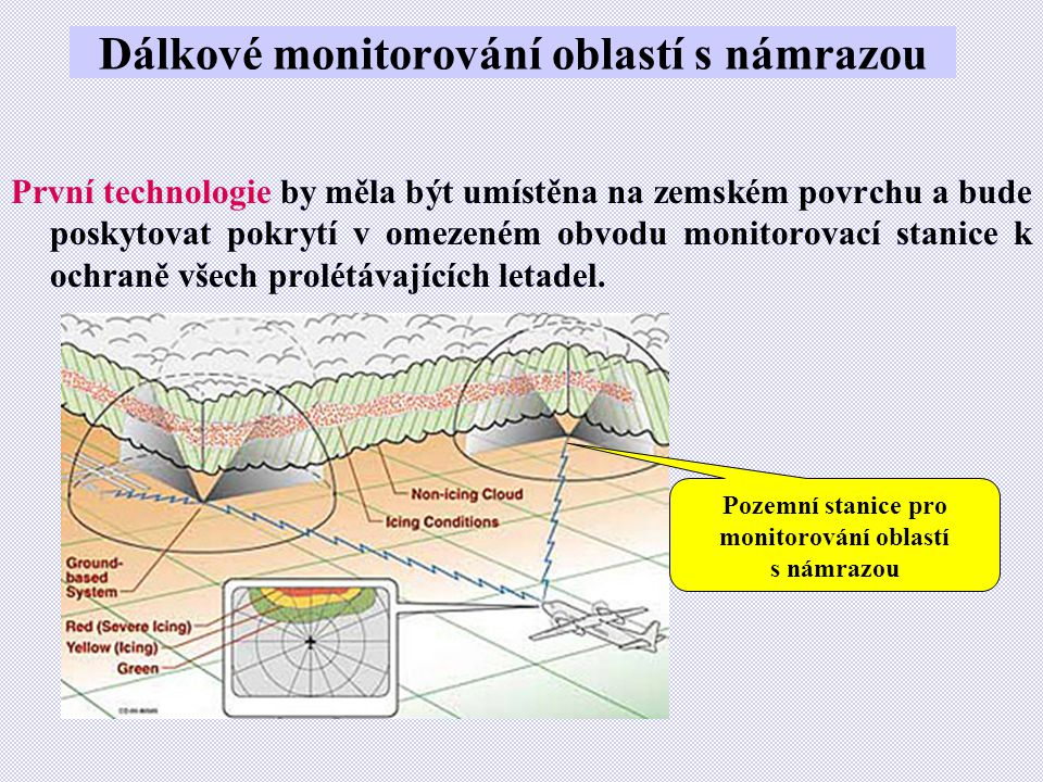 Dálkové monitorování oblastí s námrazou