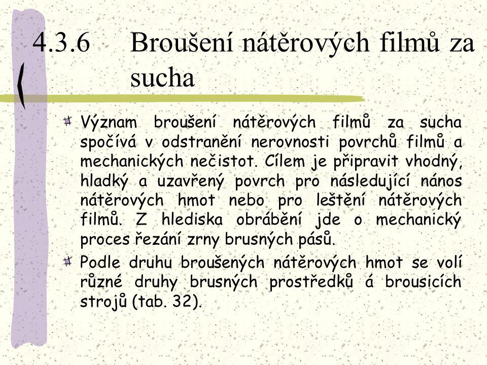 4.3.6 Broušení nátěrových filmů za sucha