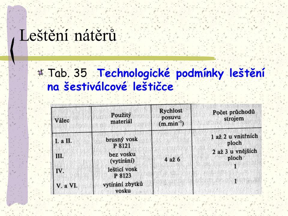Leštění nátěrů Tab. 35 Technologické podmínky leštění na šestiválcové leštičce