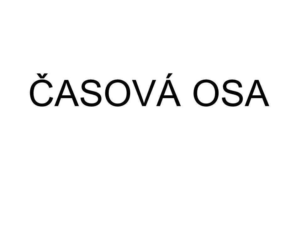 ČASOVÁ OSA