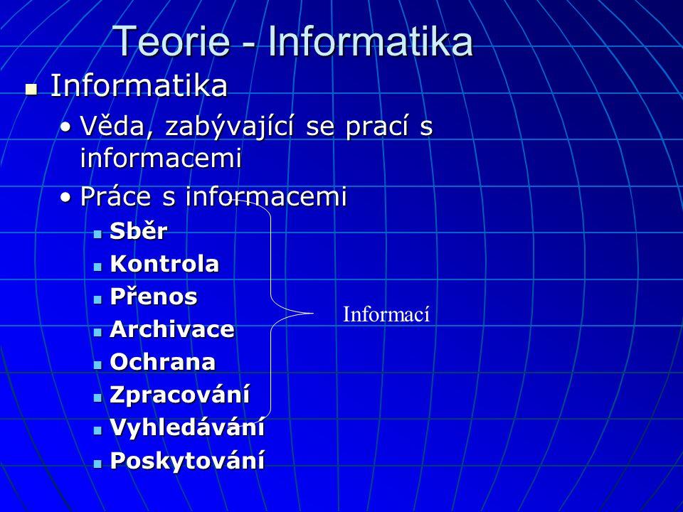 Teorie - Informatika Informatika