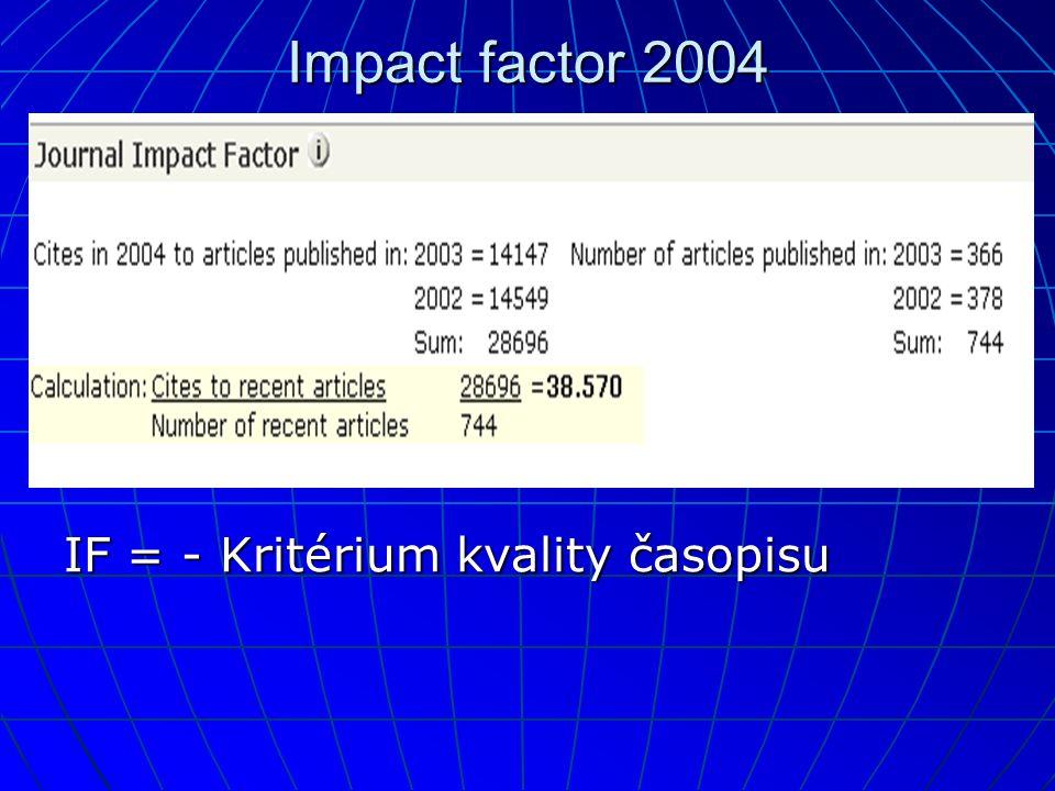 Impact factor 2004 IF = - Kritérium kvality časopisu