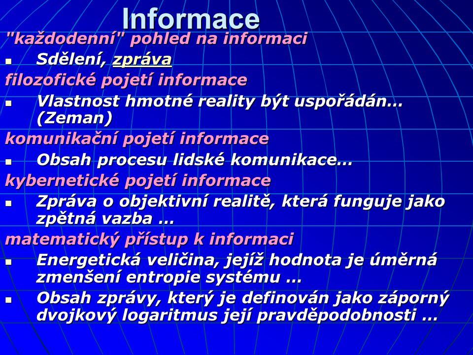 Informace každodenní pohled na informaci Sdělení, zpráva