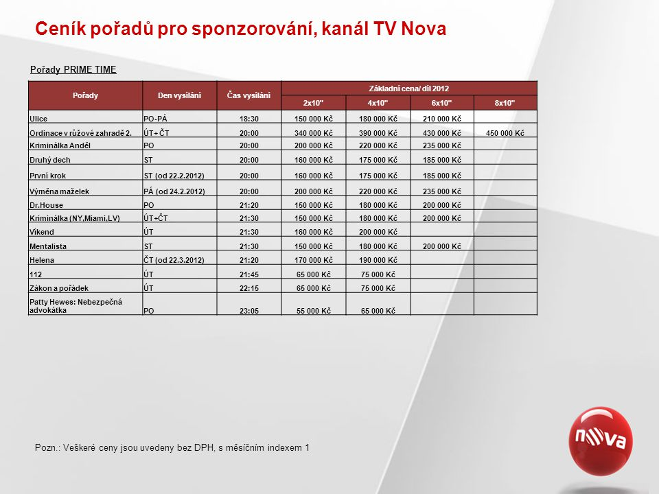 Ceník pořadů pro sponzorování, kanál TV Nova