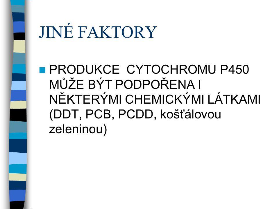 JINÉ FAKTORY PRODUKCE CYTOCHROMU P450 MŮŽE BÝT PODPOŘENA I NĚKTERÝMI CHEMICKÝMI LÁTKAMI (DDT, PCB, PCDD, košťálovou zeleninou)