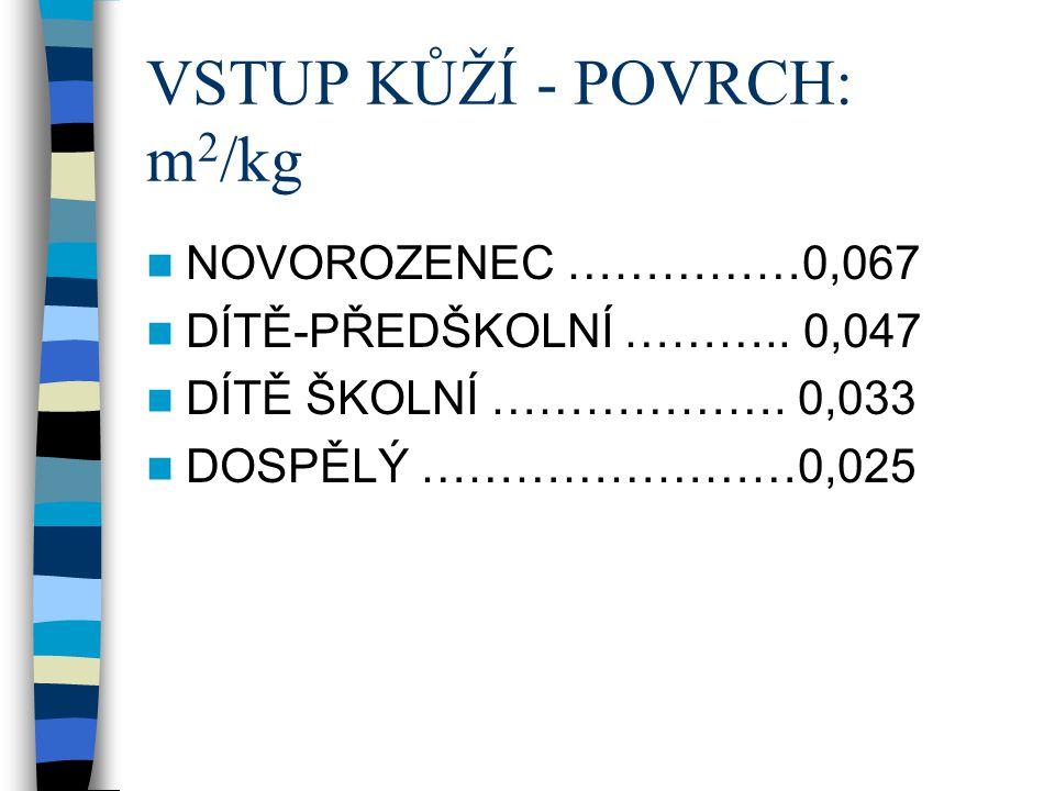 VSTUP KŮŽÍ - POVRCH: m2/kg