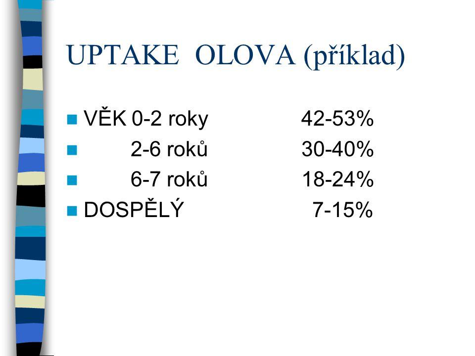 UPTAKE OLOVA (příklad)