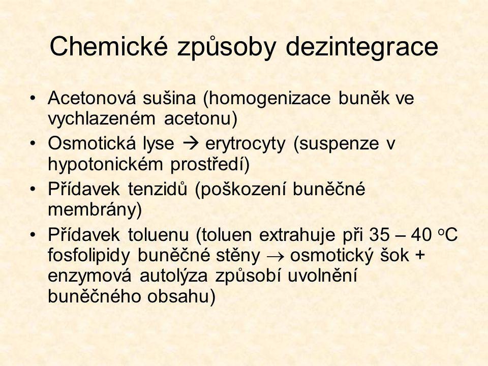 Chemické způsoby dezintegrace