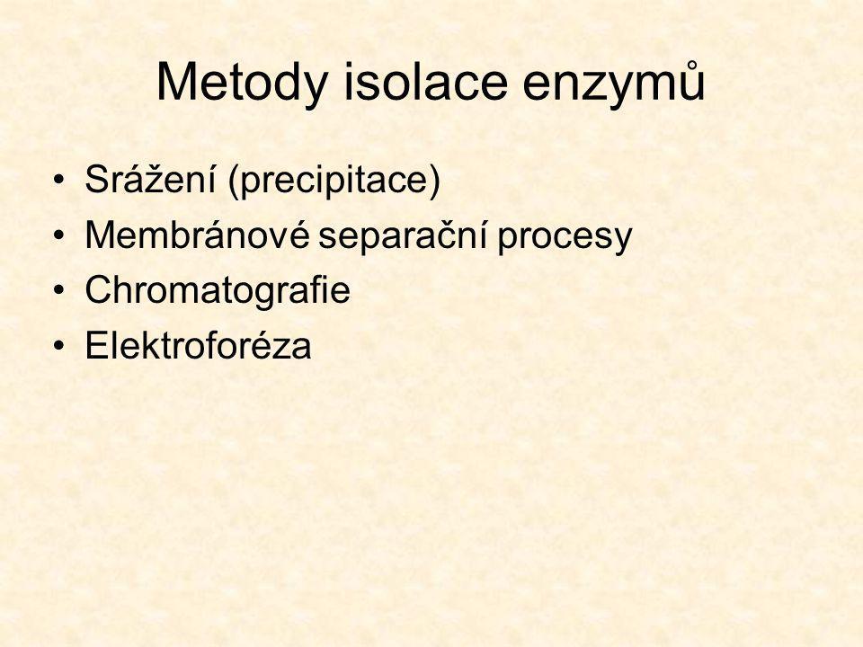 Metody isolace enzymů Srážení (precipitace)