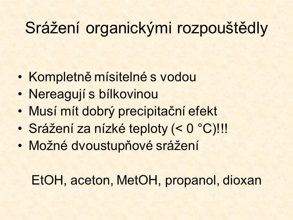 Srážení organickými rozpouštědly
