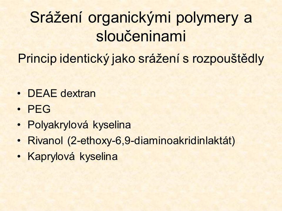 Srážení organickými polymery a sloučeninami
