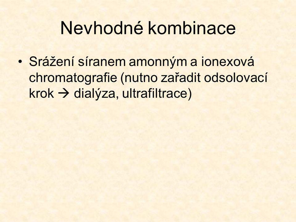 Nevhodné kombinace Srážení síranem amonným a ionexová chromatografie (nutno zařadit odsolovací krok  dialýza, ultrafiltrace)