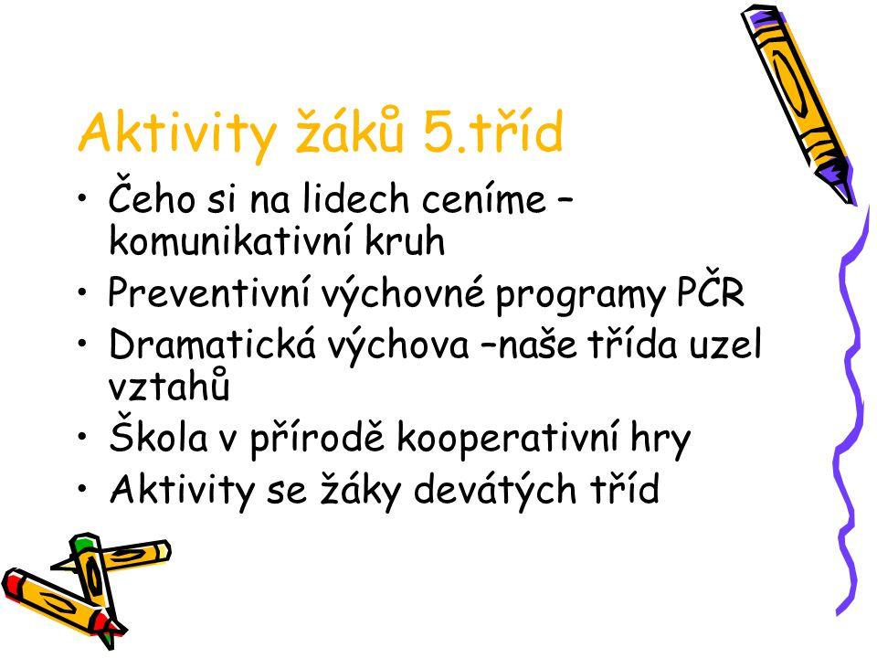 Aktivity žáků 5.tříd Čeho si na lidech ceníme – komunikativní kruh