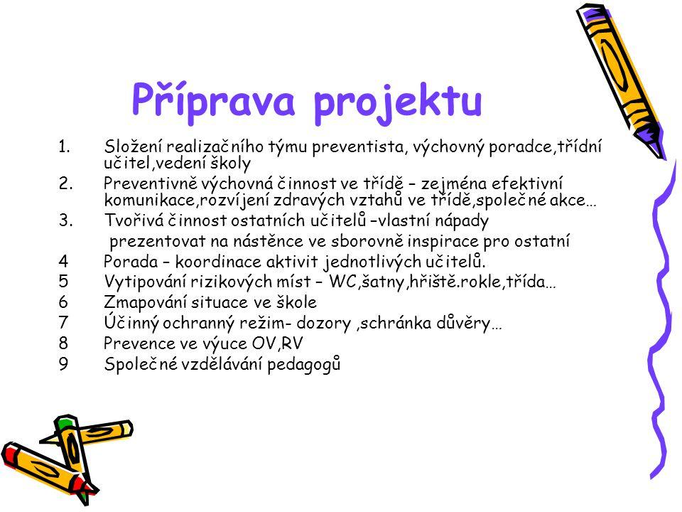 Příprava projektu Složení realizačního týmu preventista, výchovný poradce,třídní učitel,vedení školy.