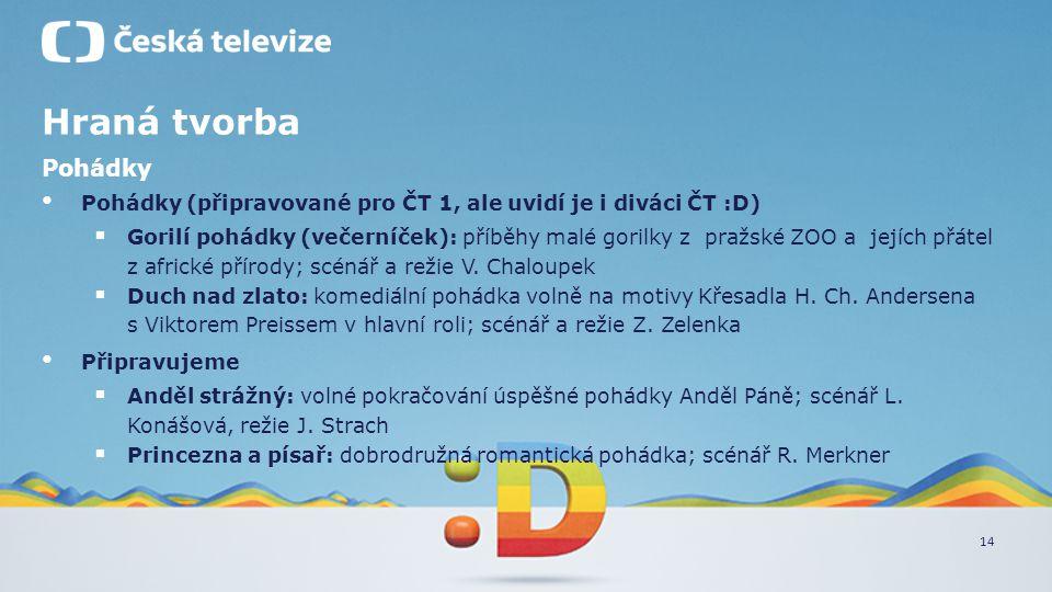 Hraná tvorba Pohádky Pohádky (připravované pro ČT 1, ale uvidí je i diváci ČT :D)