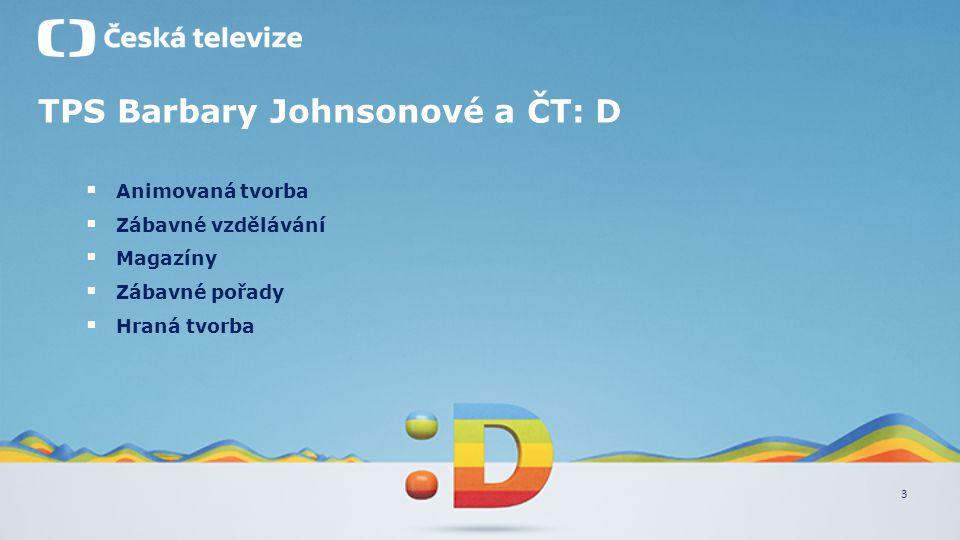 TPS Barbary Johnsonové a ČT: D