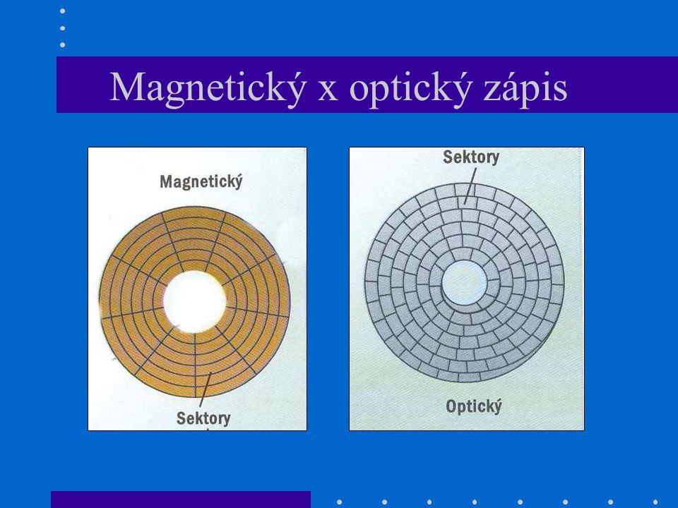 Magnetický x optický zápis