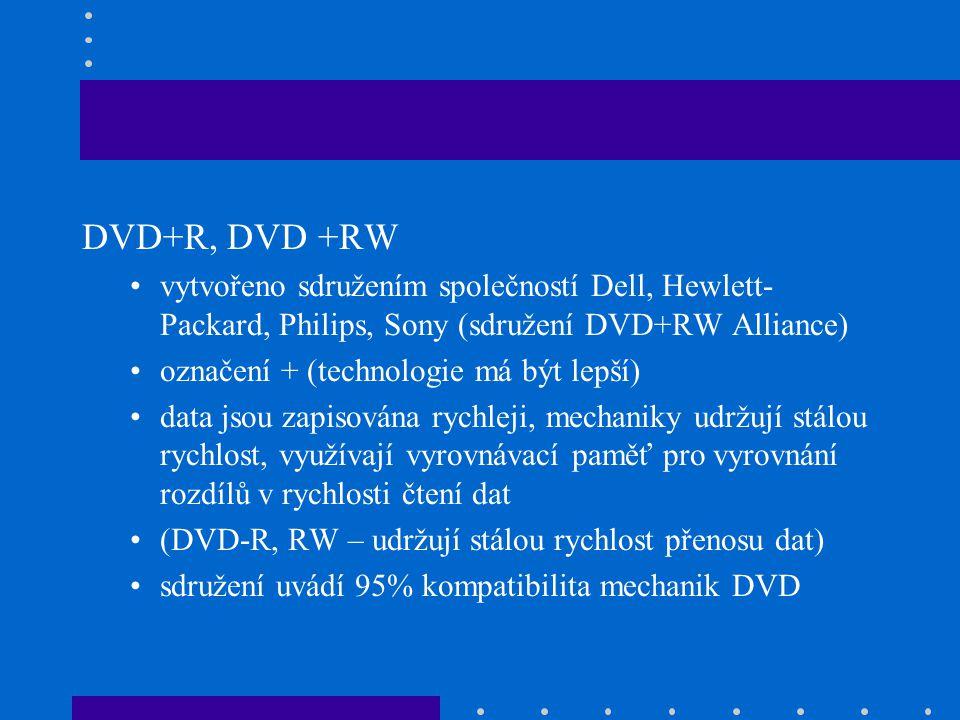 DVD+R, DVD +RW vytvořeno sdružením společností Dell, Hewlett-Packard, Philips, Sony (sdružení DVD+RW Alliance)
