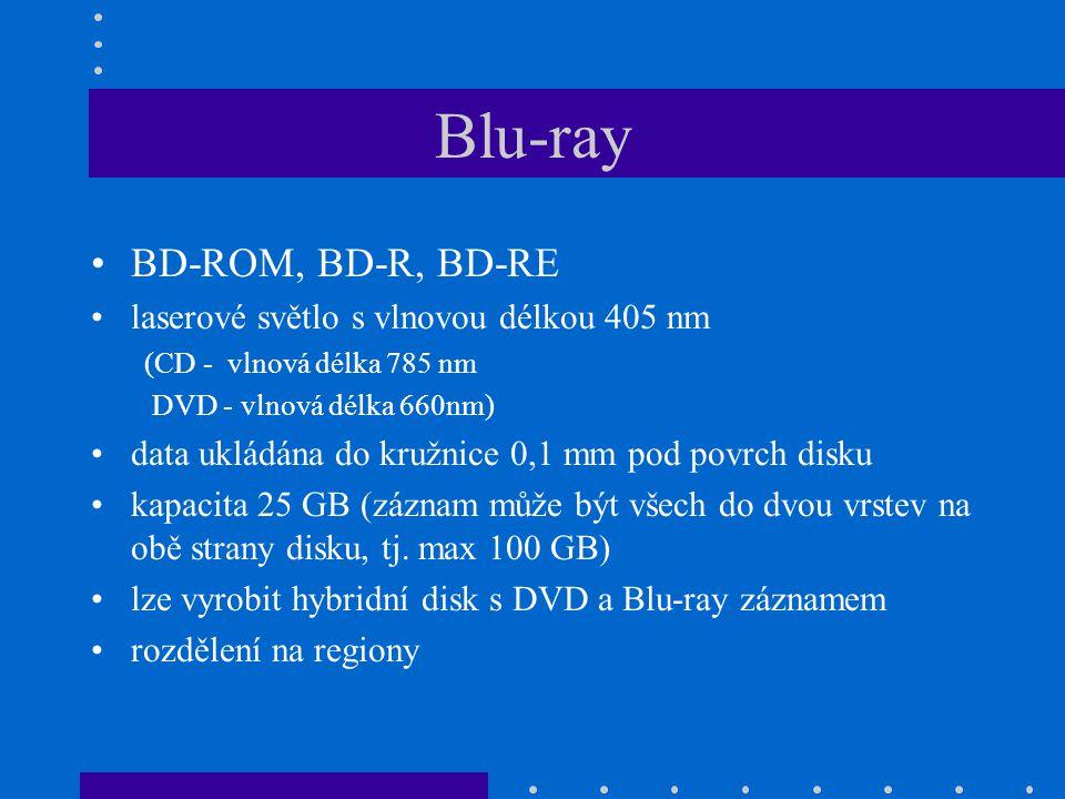 Blu-ray BD-ROM, BD-R, BD-RE laserové světlo s vlnovou délkou 405 nm