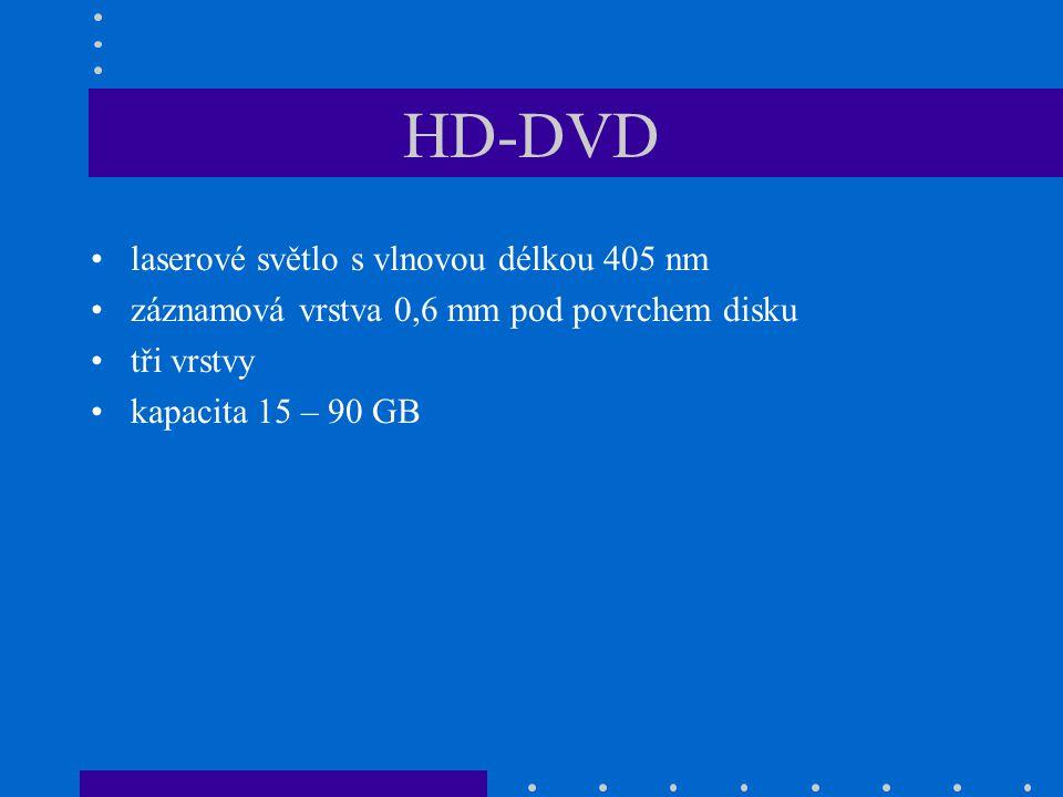 HD-DVD laserové světlo s vlnovou délkou 405 nm