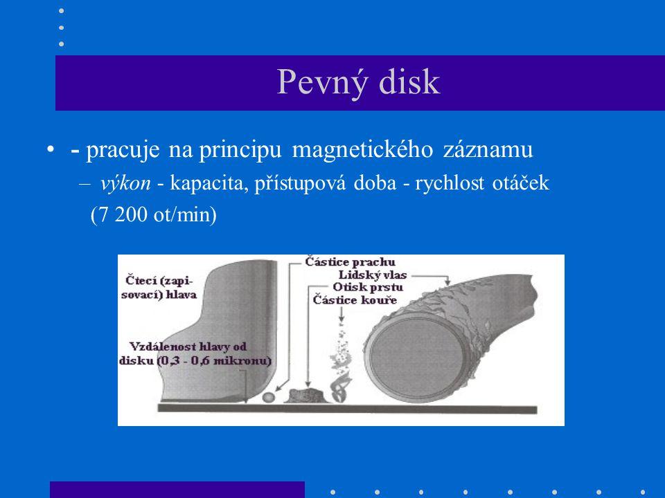 Pevný disk - pracuje na principu magnetického záznamu