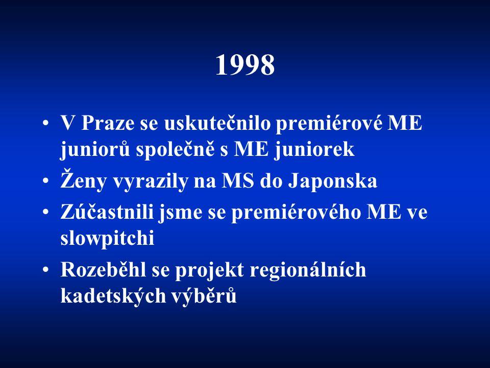 1998 V Praze se uskutečnilo premiérové ME juniorů společně s ME juniorek. Ženy vyrazily na MS do Japonska.