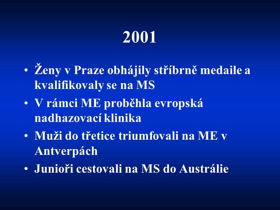 2001 Ženy v Praze obhájily stříbrně medaile a kvalifikovaly se na MS