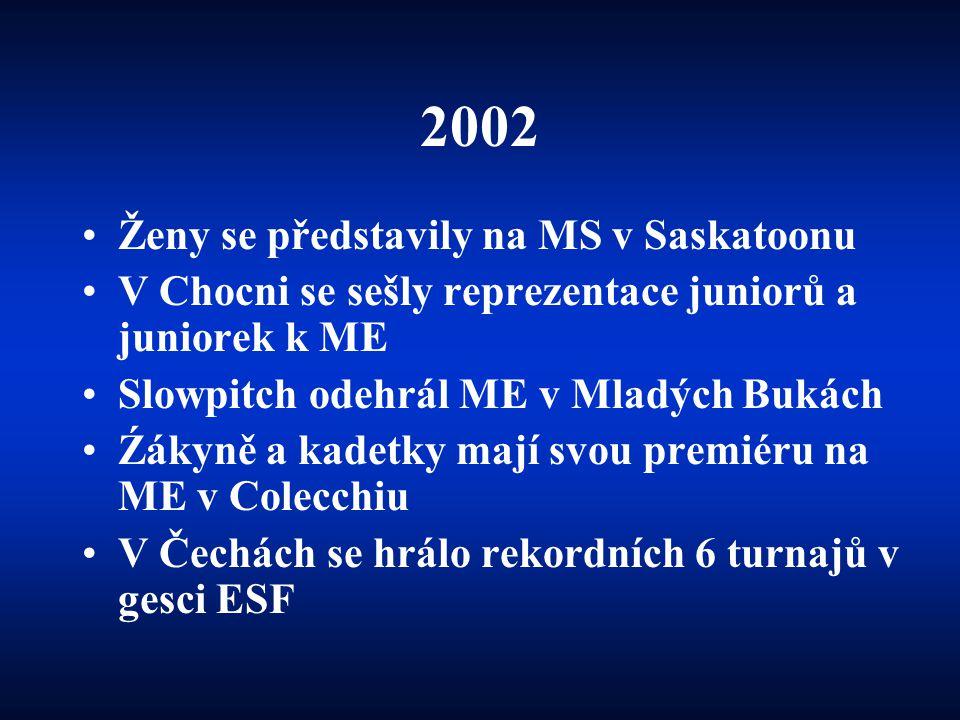2002 Ženy se představily na MS v Saskatoonu