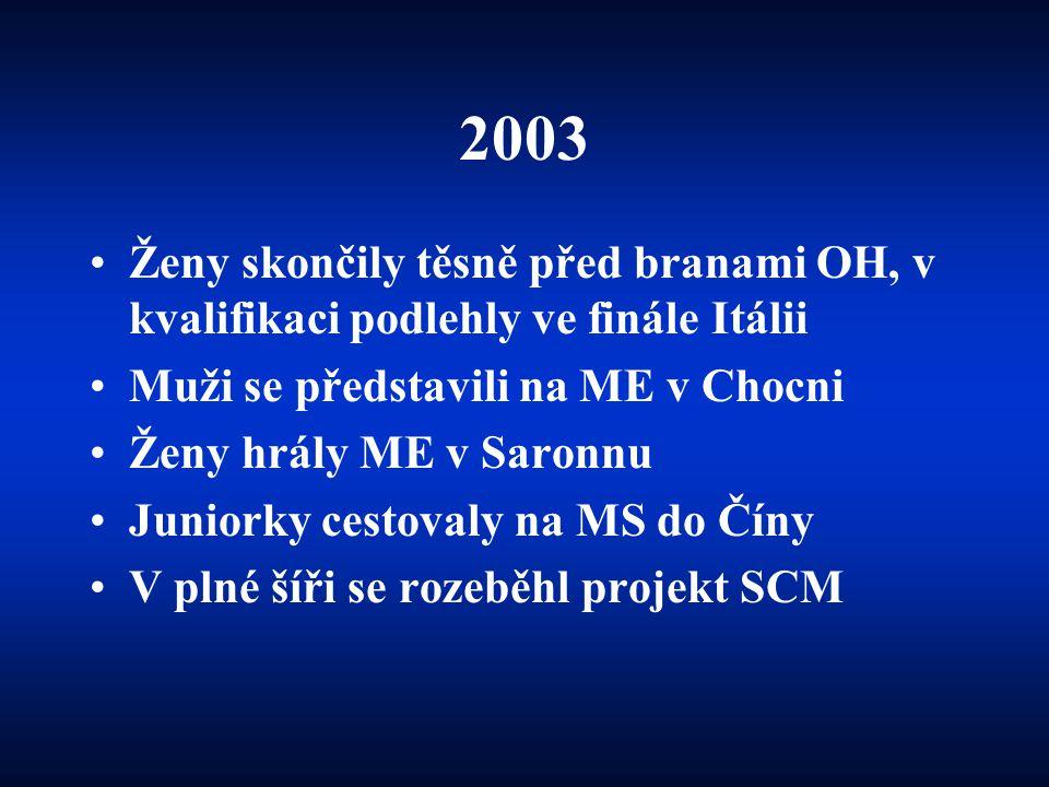 2003 Ženy skončily těsně před branami OH, v kvalifikaci podlehly ve finále Itálii. Muži se představili na ME v Chocni.