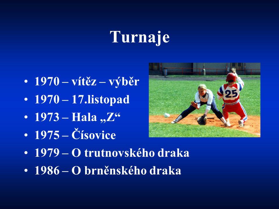 """Turnaje 1970 – vítěz – výběr 1970 – 17.listopad 1973 – Hala """"Z"""